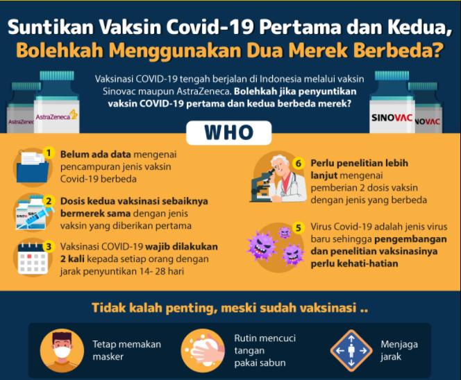 Apakah Boleh Vaksin Menggunakan Merek yang Berbeda? Simak Ulasan Berikut